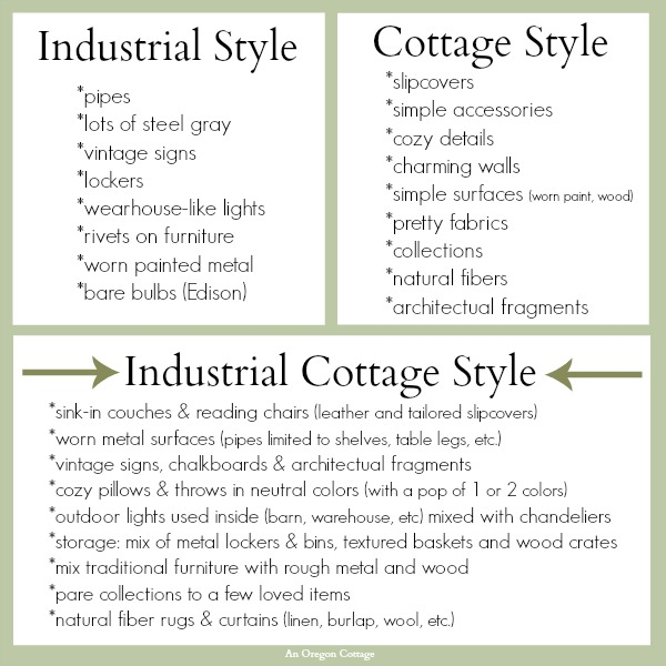 Industrial Cottage Style Graphic from An Oregon Cottage
